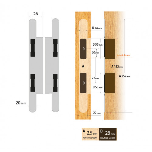 Reliance Non-Adjustable Flat Centre Keep For Upto 56mm Doors