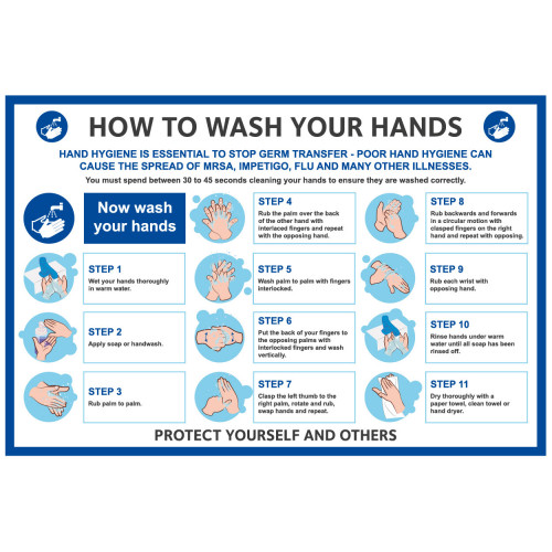 Sign 'How to wash your hands- Encapsulated Poster