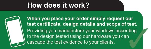 test-certificate-process